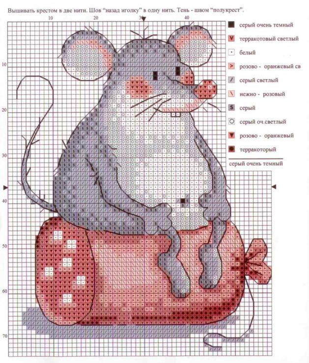 Мышки схему вышивки скачать