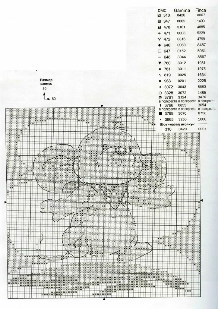 Расчет размера вышивки крестом