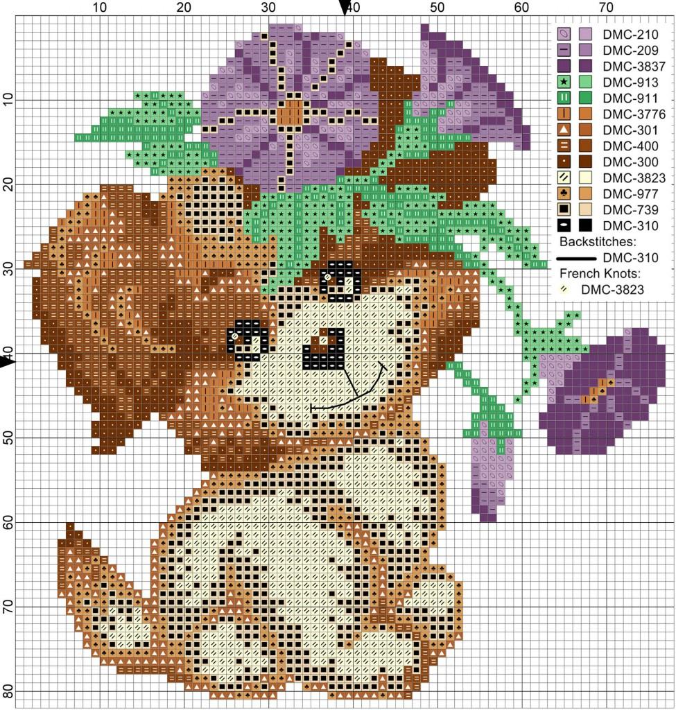 Программа для создания схем для вышивки крестом pattern