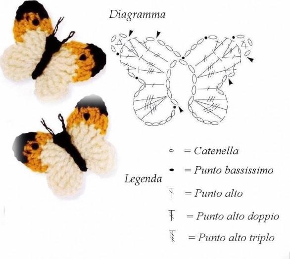 бабочек крючком по схеме.