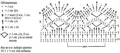 корона крючком со схемой